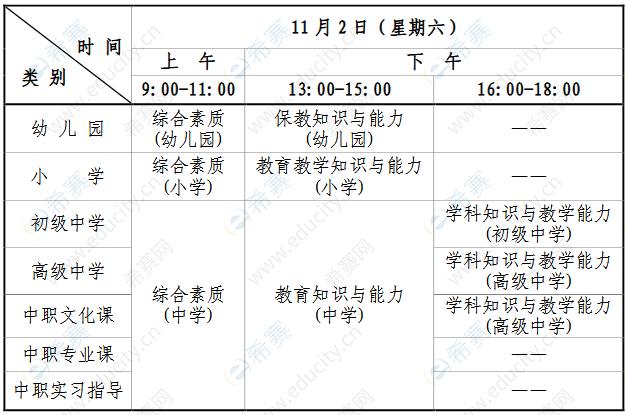教师资格考试科目