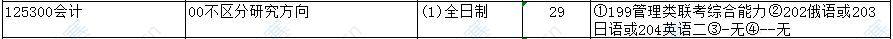 哈尔滨理工大学MPAcc招生目录.JPG