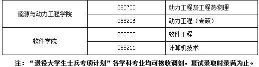 2019年郑州大学社会工作硕士预调剂公告